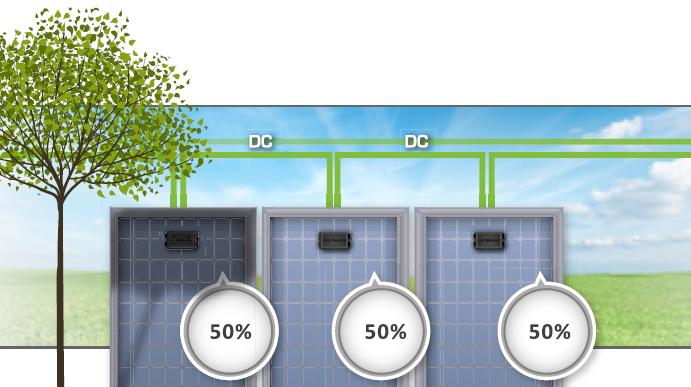 «SolarEdge» система