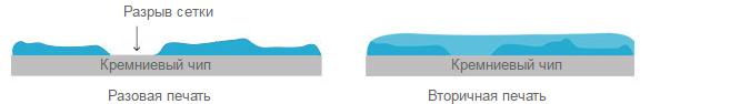 солнечная батарея JA Solar JAP6-60 киев, modules,monocrystalline, polycrystalline