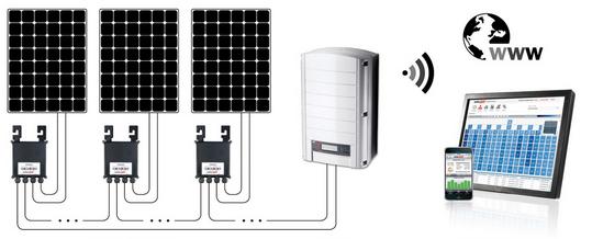 Сетевые инверторы SolarEdge