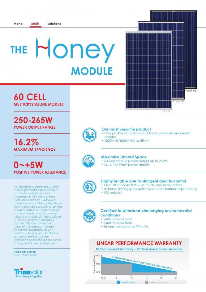 купить солнечные батареи Trina Solar, цена, выгодная, лучшая, акция, гарантия