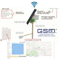 Контроллер SPB-LS-GSM